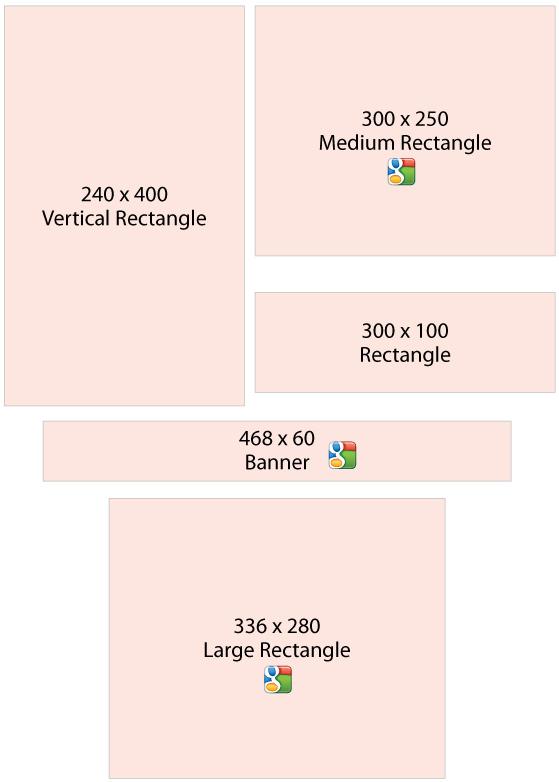 Medium Banner Ad Sizes