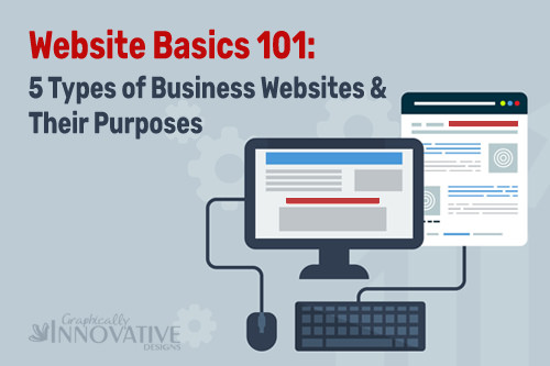 Website Basics 101: 5 Types of Business Websites and Their Purposes
