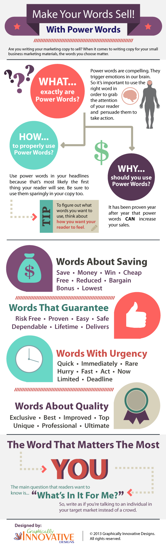 Making Your Words Sell with Power Words Infographic