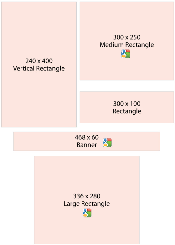 Medium Banner Ad Sizes