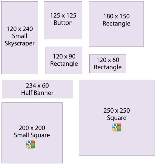 Small Banner Ad Sizes